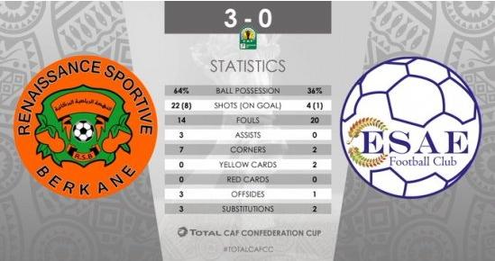 1ère journée la Coupe de la Confédération Total de la CAF. Esae FC s'inclinent lourdement devant la RS Berkane au Maroc